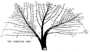 comp-tree-medium